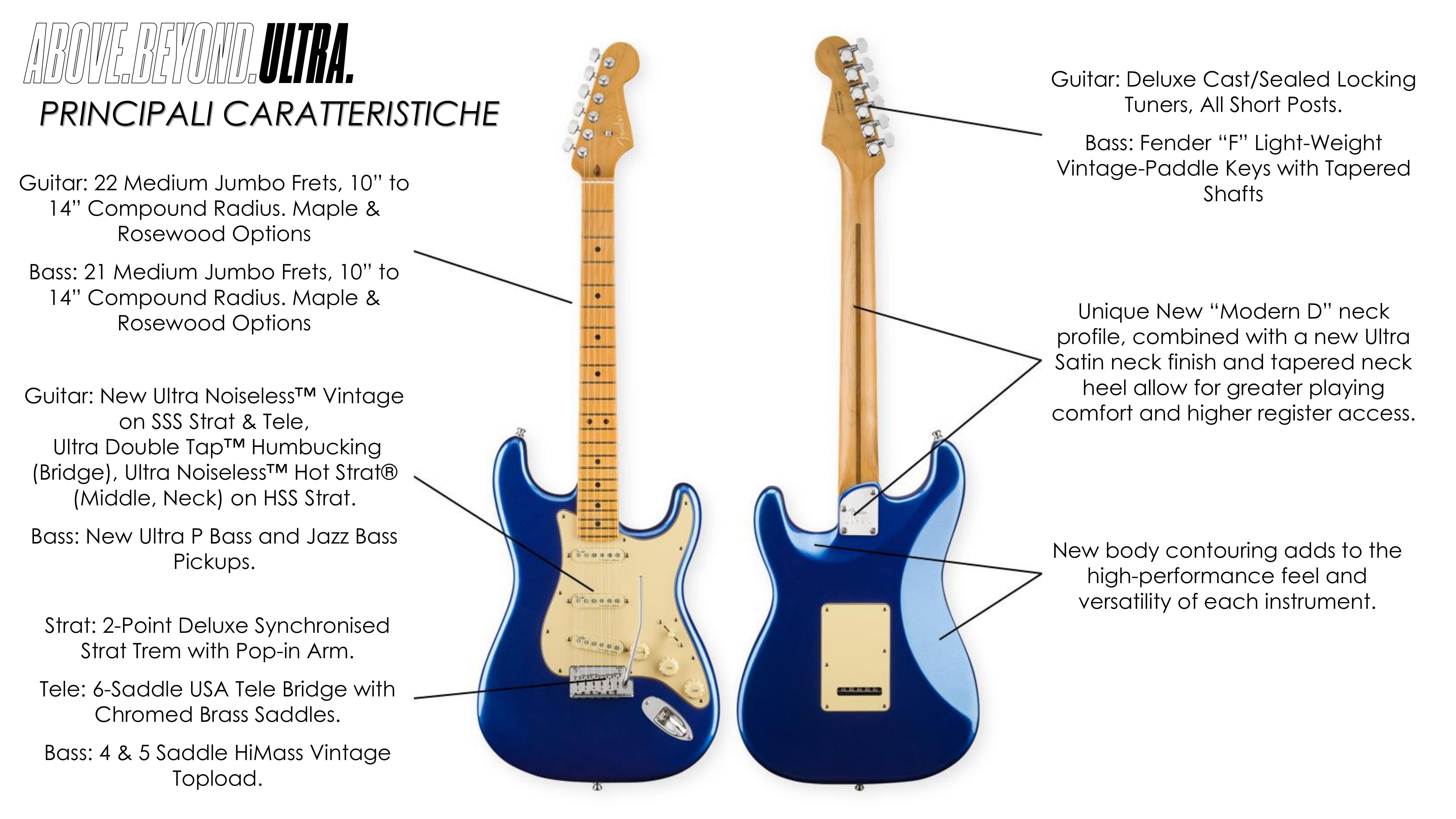 Fender Serie American ULTRA: le caratteristiche